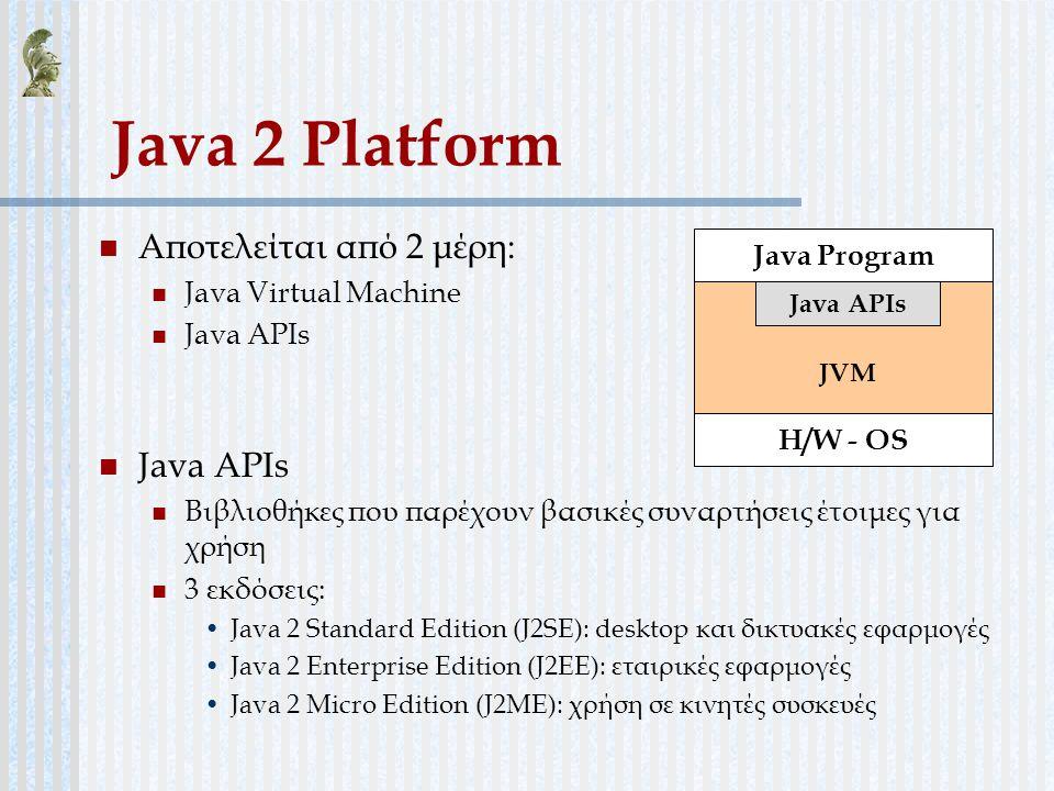 Java 2 Platform H/W - OS Java APIs JVM Java Program Αποτελείται από 2 μέρη: Java Virtual Machine Java APIs Βιβλιοθήκες που παρέχουν βασικές συναρτήσει
