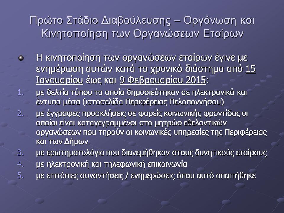Πρώτο Στάδιο Διαβούλευσης – Οργάνωση και Κινητοποίηση των Οργανώσεων Εταίρων Η κινητοποίηση των οργανώσεων εταίρων έγινε με ενημέρωση αυτών κατά το χρονικό διάστημα από 15 Ιανουαρίου έως και 9 Φεβρουαρίου 2015: 1.με δελτία τύπου τα οποία δημοσιεύτηκαν σε ηλεκτρονικά και έντυπα μέσα (ιστοσελίδα Περιφέρειας Πελοποννήσου) 2.με έγγραφες προσκλήσεις σε φορείς κοινωνικής φροντίδας οι οποίοι είναι καταγεγραμμένοι στο μητρώο εθελοντικών οργανώσεων που τηρούν οι κοινωνικές υπηρεσίες της Περιφέρειας και των Δήμων 3.με ερωτηματολόγια που διανεμήθηκαν στους δυνητικούς εταίρους 4.με ηλεκτρονική και τηλεφωνική επικοινωνία 5.με επιτόπιες συναντήσεις / ενημερώσεις όπου αυτό απαιτήθηκε