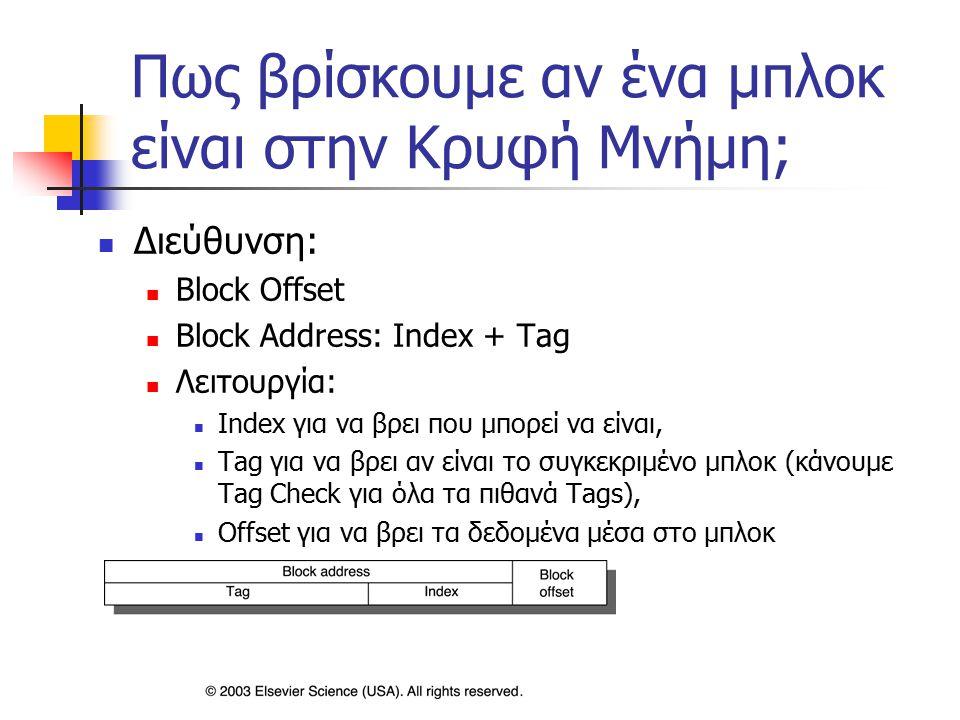 Πως βρίσκουμε αν ένα μπλοκ είναι στην Κρυφή Μνήμη; Διεύθυνση: Block Offset Block Address: Index + Tag Λειτουργία: Index για να βρει που μπορεί να είναι, Tag για να βρει αν είναι το συγκεκριμένο μπλοκ (κάνουμε Tag Check για όλα τα πιθανά Tags), Offset για να βρει τα δεδομένα μέσα στο μπλοκ