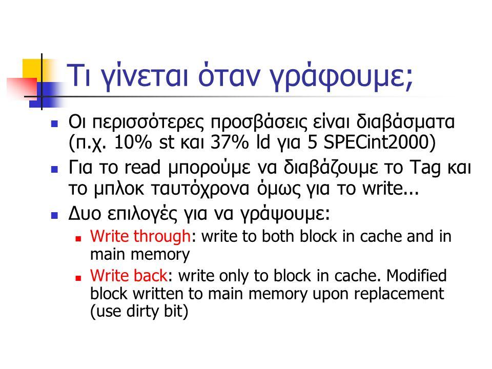 Τι γίνεται όταν γράφουμε; Οι περισσότερες προσβάσεις είναι διαβάσματα (π.χ.