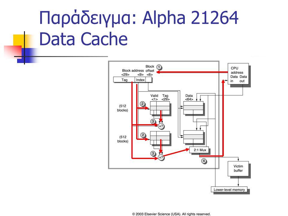 Παράδειγμα: Alpha 21264 Data Cache