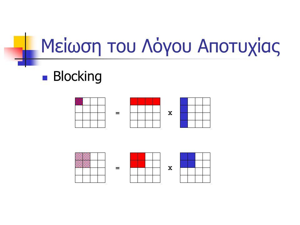 Μείωση του Λόγου Αποτυχίας Blocking X=X=