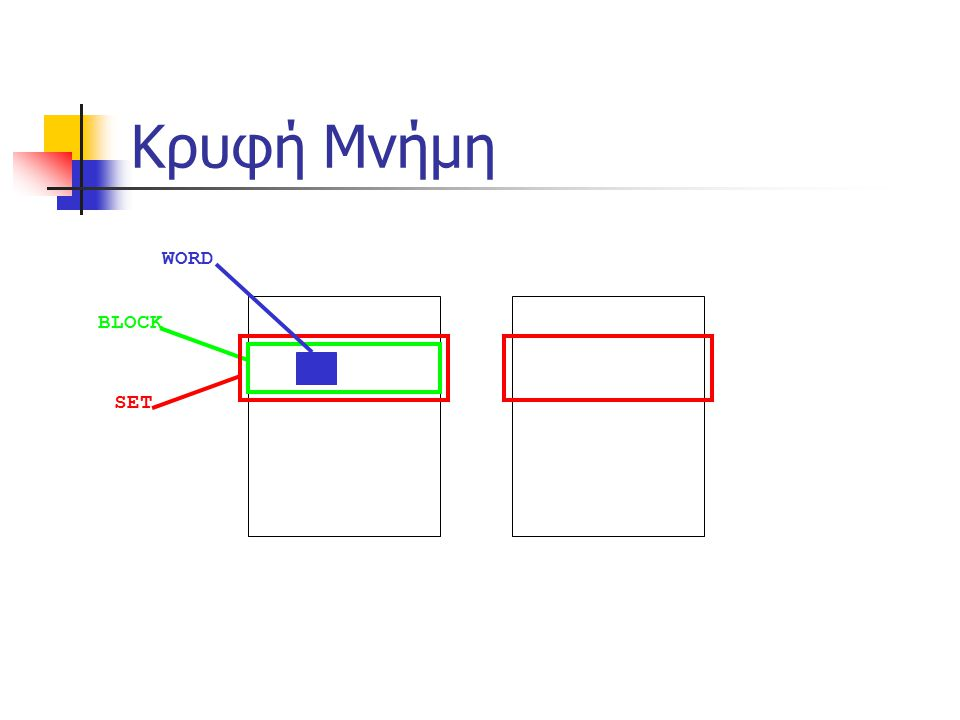 Τέσσερις Ερωτήσεις 1.Που μπορούμε να βάλουμε ένα μπλοκ; (block placement) 2.Πως βρίσκουμε αν ένα μπλοκ είναι στην Κρυφή Μνήμη; (block identification) 3.Ποιο μπλοκ να αντικαταστήσω μετά από αποτυχία; (block replacement) 4.Τι γίνεται όταν γράφουμε; (write strategy)