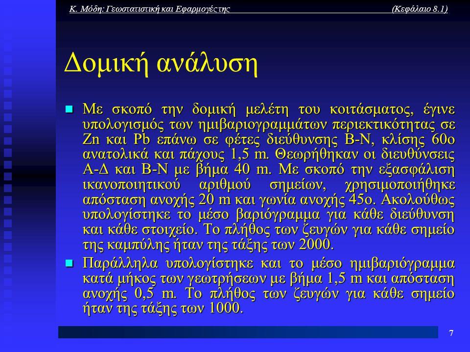 Κ. Μόδη: Γεωστατιστική και Εφαρμογές της (Κεφάλαιο 8.1) 7 Δομική ανάλυση Με σκοπό την δομική μελέτη του κοιτάσματος, έγινε υπολογισμός των ημιβαριογρα