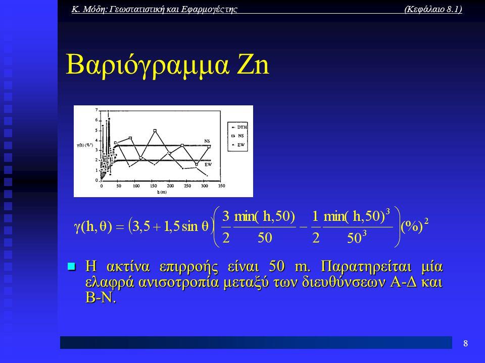 Κ. Μόδη: Γεωστατιστική και Εφαρμογές της (Κεφάλαιο 8.1) 8 Βαριόγραμμα Zn Η ακτίνα επιρροής είναι 50 m. Παρατηρείται μία ελαφρά ανισοτροπία μεταξύ των