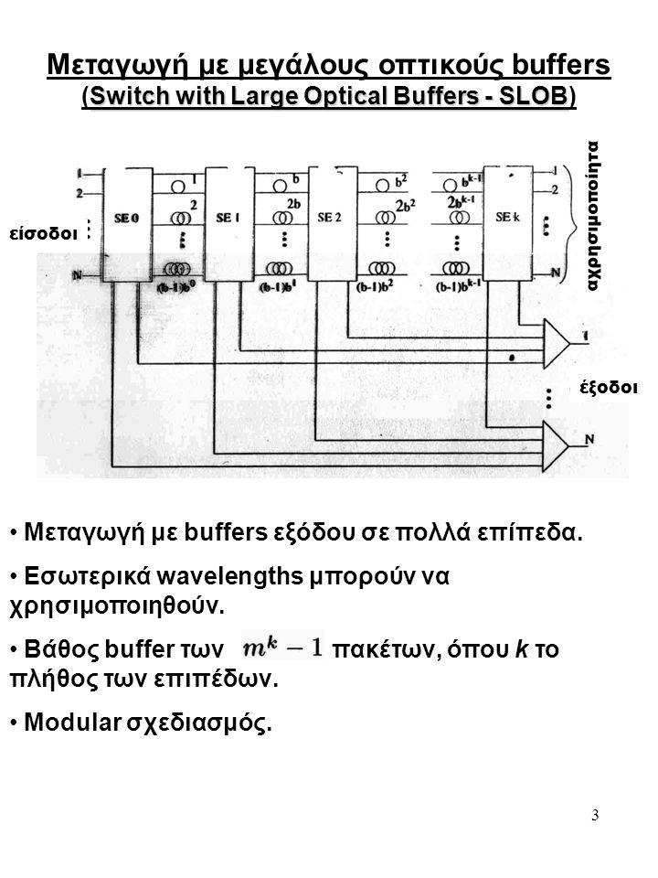 3 Μεταγωγή με μεγάλους οπτικούς buffers Switch with Large Optical Buffers - SLOB (Switch with Large Optical Buffers - SLOB) είσοδοι έξοδοι αχρησιμοποίητα Μεταγωγή με buffers εξόδου σε πολλά επίπεδα.