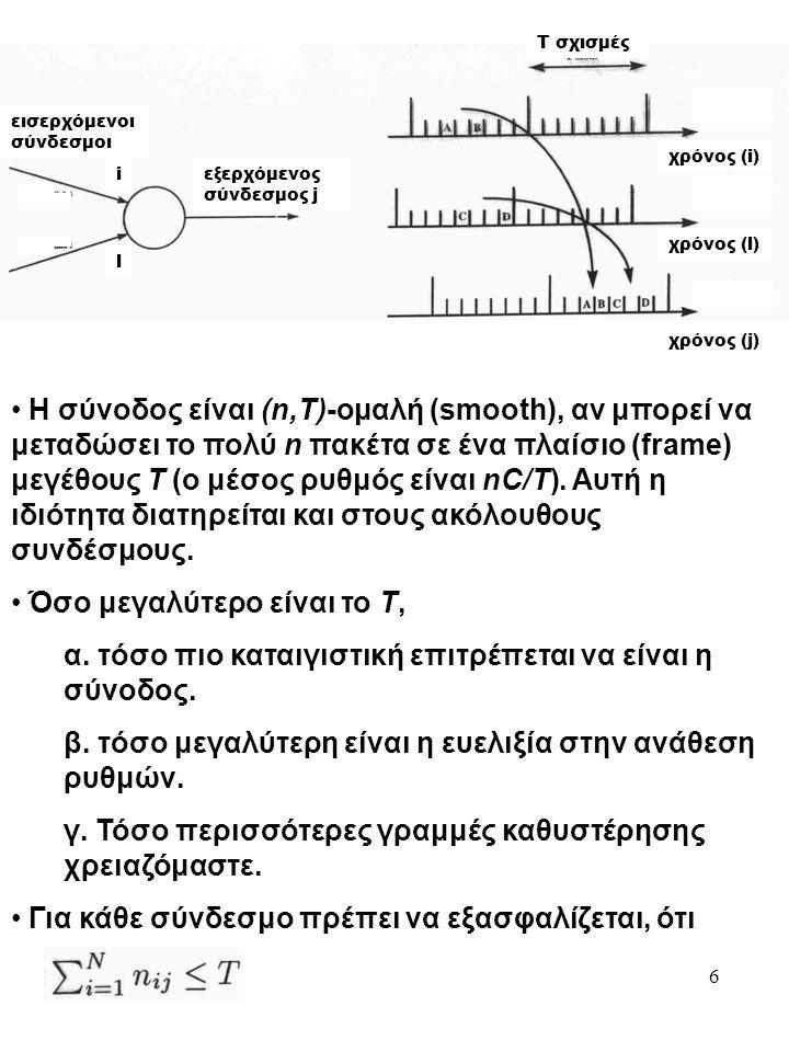 6 εξερχόμενος σύνδεσμος j εισερχόμενοι σύνδεσμοι i l T σχισμές χρόνος (i) χρόνος (l) χρόνος (j) Η σύνοδος είναι (n,T)-ομαλή (smooth), αν μπορεί να μεταδώσει το πολύ n πακέτα σε ένα πλαίσιο (frame) μεγέθους T (ο μέσος ρυθμός είναι nC/T).