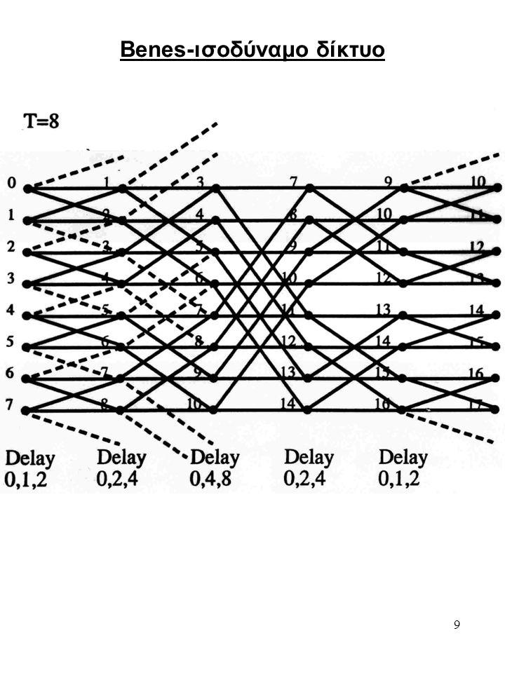 9 Benes-ισοδύναμο δίκτυο