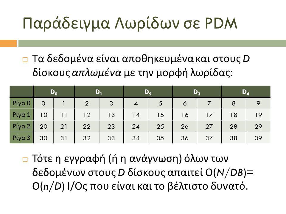 Παράδειγμα Λωρίδων σε PDM  Τα δεδομένα είναι αποθηκευμένα και στους D δίσκους απλωμένα με την μορφή λωρίδας : D0D0 D1D1 D2D2 D3D3 D4D4 Ρίγα 0 0123456789 Ρίγα 1 10111213141516171819 Ρίγα 2 20212223242526272829 Ρίγα 3 30313233343536373839  Τότε η εγγραφή ( ή η ανάγνωση ) όλων των δεδομένων στους D δίσκους απαιτεί Ο (N/DB)= Ο (n/D) Ι / Ος που είναι και το βέλτιστο δυνατό.