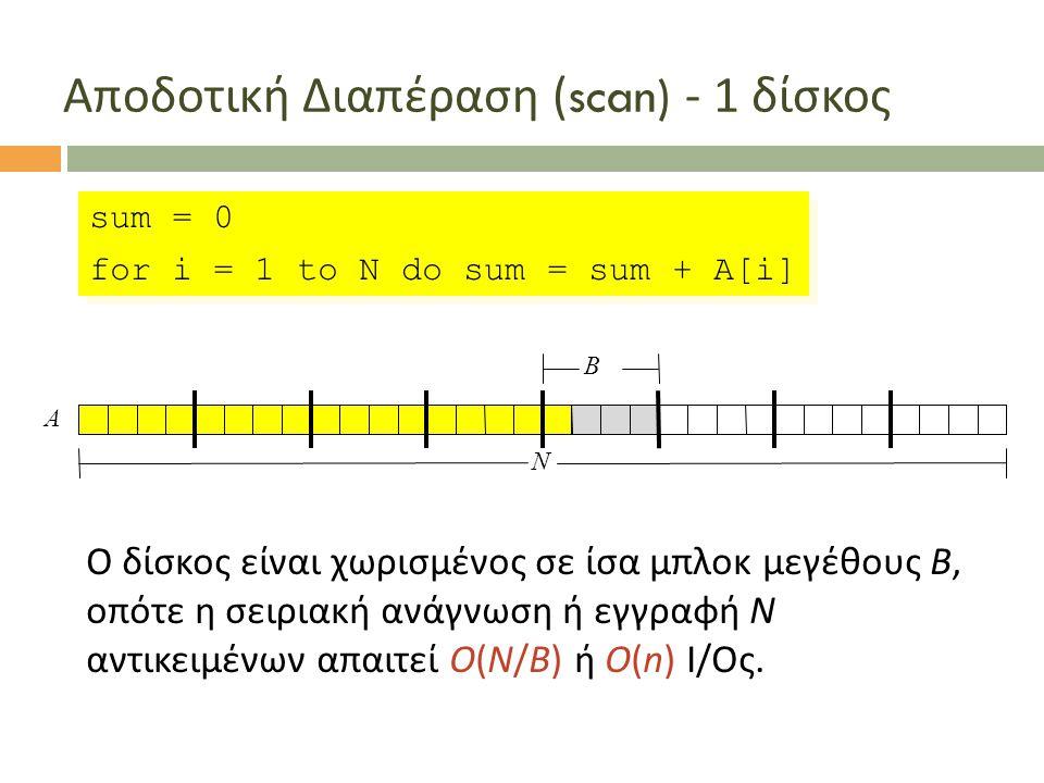 Αποδοτική Διαπέραση (scan) - 1 δίσκος sum = 0 for i = 1 to N do sum = sum + A[i] sum = 0 for i = 1 to N do sum = sum + A[i] N B A Ο δίσκος είναι χωρισμένος σε ίσα μπλοκ μεγέθους Β, οπότε η σειριακή ανάγνωση ή εγγραφή N αντικειμένων απαιτεί O(N/B) ή O(n) I/Oς.