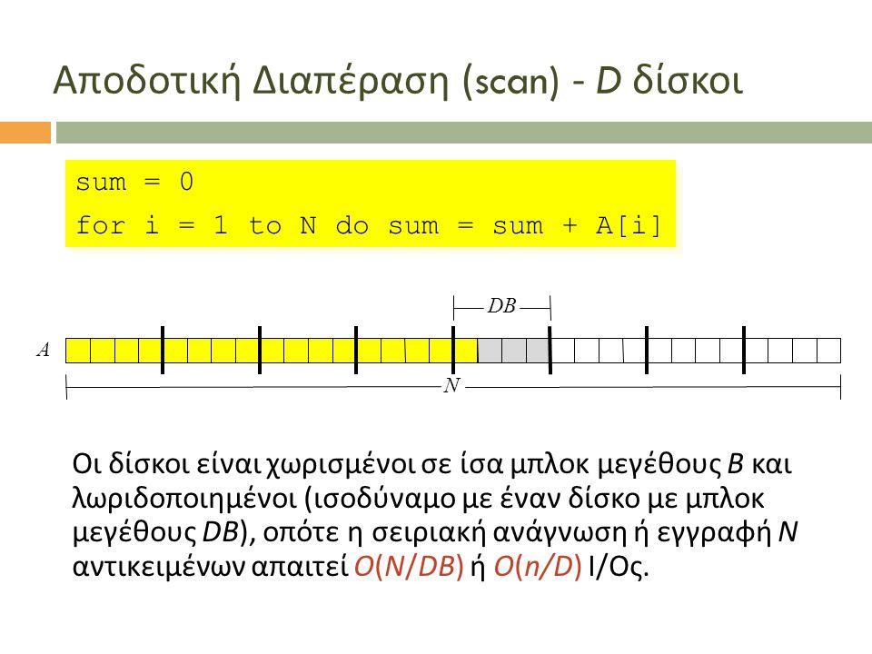 Αποδοτική Διαπέραση (scan) - D δίσκοι sum = 0 for i = 1 to N do sum = sum + A[i] sum = 0 for i = 1 to N do sum = sum + A[i] N DBDB A Οι δίσκοι είναι χωρισμένοι σε ίσα μπλοκ μεγέθους Β και λωριδοποιημένοι (ισοδύναμο με έναν δίσκο με μπλοκ μεγέθους DB), οπότε η σειριακή ανάγνωση ή εγγραφή N αντικειμένων απαιτεί O(N/DB) ή O(n/D) I/Oς.