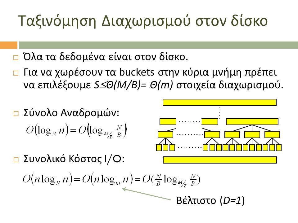Ταξινόμηση Διαχωρισμού στον δίσκο  Όλα τα δεδομένα είναι στον δίσκο.