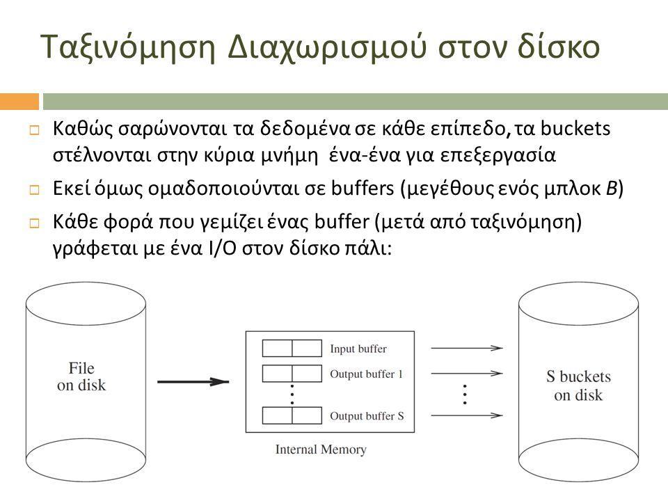 Ταξινόμηση Διαχωρισμού στον δίσκο  Καθώς σαρώνονται τα δεδομένα σε κάθε επίπεδο, τα buckets στέλνονται στην κύρια μνήμη ένα - ένα για επεξεργασία  Εκεί όμως ομαδοποιούνται σε buffers (μεγέθους ενός μπλοκ Β )  Κάθε φορά που γεμίζει ένας buffer ( μετά από ταξινόμηση ) γράφεται με ένα I/O στον δίσκο πάλι :