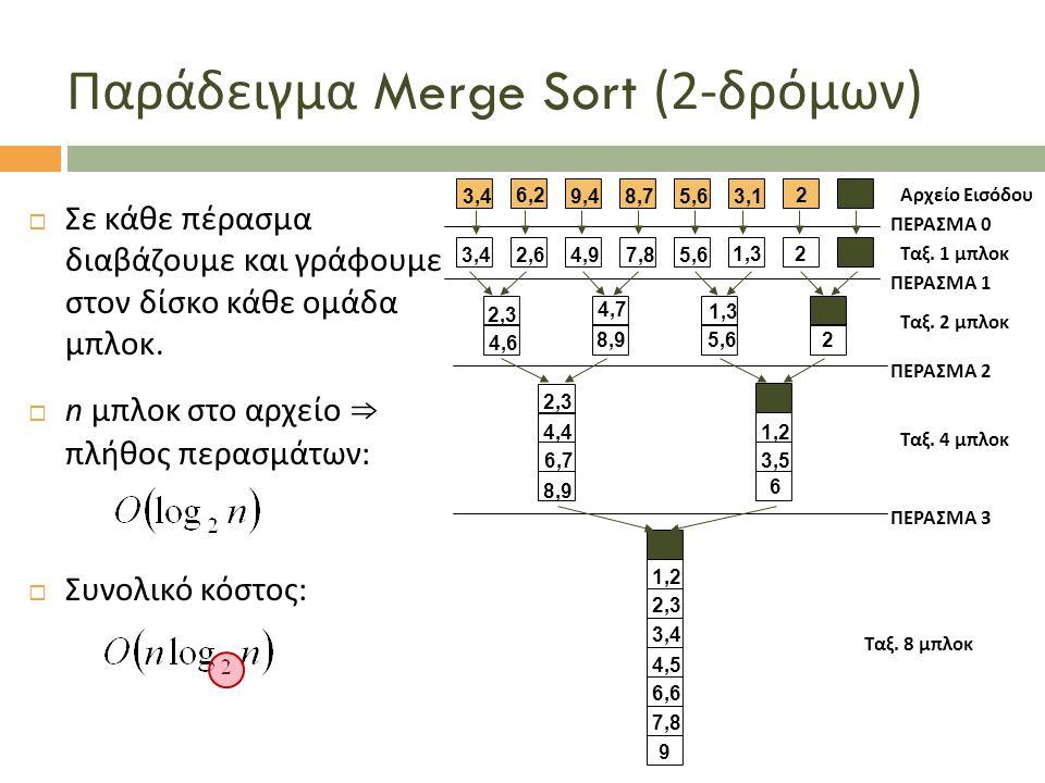 Παράδειγμα Merge Sort (2- δρόμων )  Σε κάθε πέρασμα διαβάζουμε και γράφουμε στον δίσκο κάθε ομάδα μπλοκ.