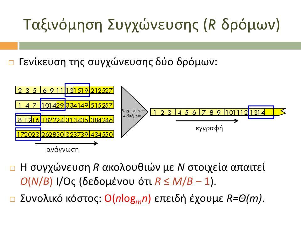 Ταξινόμηση Συγχώνευσης (R δρόμων ) εγγραφή ανάγνωση Συγχωνευτής 4-δρόμων 2356923569 573341495152147101429 8121618222431313435384246 3214567891011121314 11131519212527 172023262830323739434550  Γενίκευση της συγχώνευσης δύο δρόμων:  Η συγχώνευση R ακολουθιών με N στοιχεία απαιτεί O(N/B) I/Oς (δεδομένου ότι R ≤ M/B – 1).