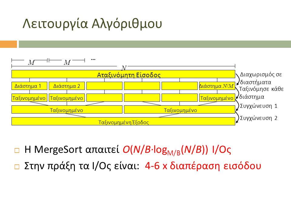 Λειτουργία Αλγόριθμου  Η MergeSort απαιτεί O(N/B·log M/B (N/B)) I/Oς  Στην πράξη τα Ι/Ος είναι: 4-6 x διαπέραση εισόδου M M Διαχωρισμός σε διαστήματα Ταξινόμησε κάθε διάστημα Συγχώνευση 1...