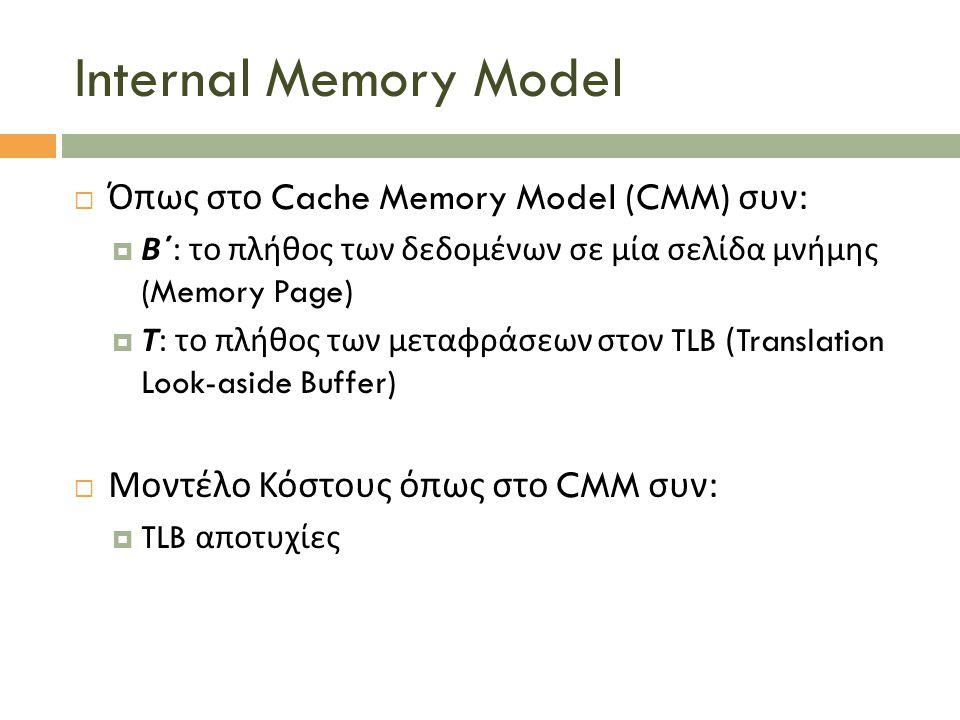 Internal Memory Model  Όπως στο Cache Memory Model (CMM) συν :  Β΄ : το πλήθος των δεδομένων σε μία σελίδα μνήμης (Memory Page)  Τ : το πλήθος των μεταφράσεων στον TLB (Translation Look-aside Buffer)  Μοντέλο Κόστους όπως στο CMM συν :  TLB αποτυχίες
