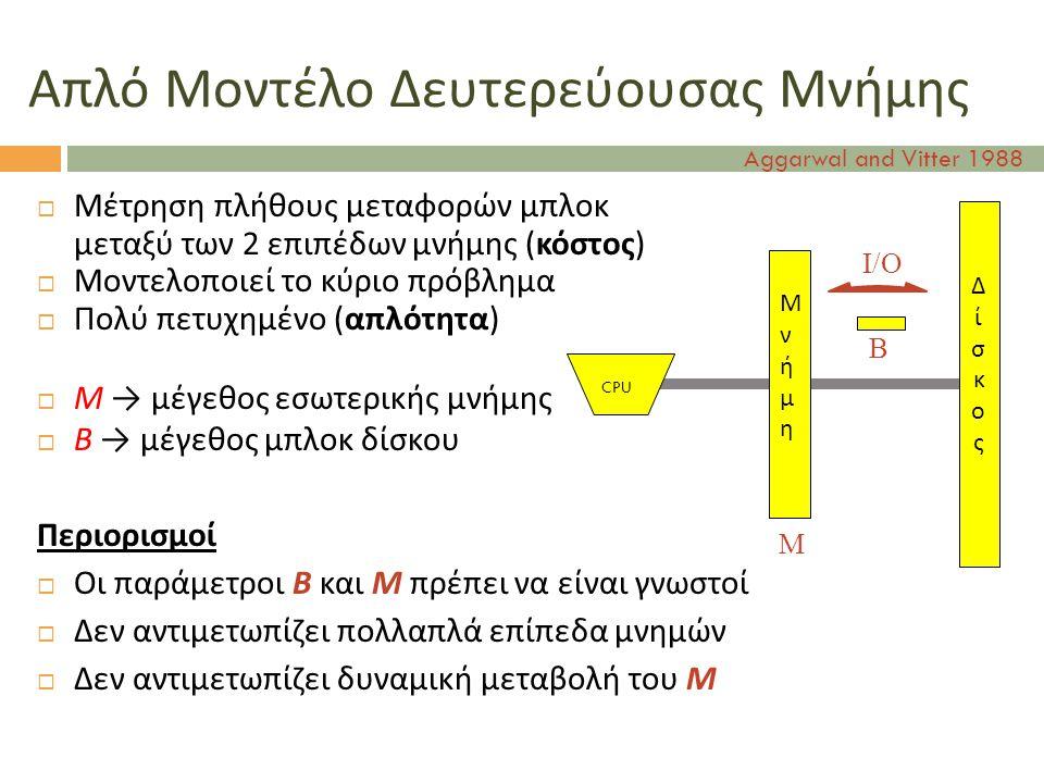 Απλό Μοντέλο Δευτερεύουσας Μνήμης  Μέτρηση πλήθους μεταφορών μπλοκ μεταξύ των 2 επιπέδων μνήμης (κόστος)  Μοντελοποιεί το κύριο πρόβλημα  Πολύ πετυχημένο (απλότητα)  Μ → μέγεθος εσωτερικής μνήμης  Β → μέγεθος μπλοκ δίσκου Περιορισμοί  Οι παράμετροι B και M πρέπει να είναι γνωστοί  Δεν αντιμετωπίζει πολλαπλά επίπεδα μνημών  Δεν αντιμετωπίζει δυναμική μεταβολή του M CPU ΜνήμηΜνήμη Δίσκος Δίσκος I/O M B Aggarwal and Vitter 1988