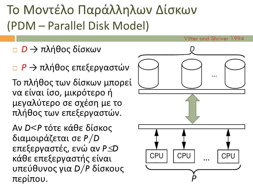  D → πλήθος δίσκων  P → πλήθος επεξεργαστών Το πλήθος των δίσκων μπορεί να είναι ίσο, μικρότερο ή μεγαλύτερο σε σχέση με το πλήθος των επεξεργαστών.