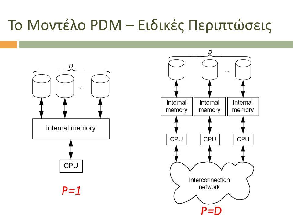 Άλλες Βασικές Παράμετροι του PDM Βασικές παράμετροι που εκφράζονται σε πλήθος αντικειμένων (# of data items):  Ν → μέγεθος του προβλήματος  Μ → μέγεθος εσωτερικής μνήμης  Β → μέγεθος μπλοκ δίσκου Περιορισμοί:  Τα Ν αντικείμενα είναι σταθερού μεγέθους  Ισχύει M < Ν και 1  DB  M/2  To M μοιράζεται στα CPU ισοδύναμα: M/P