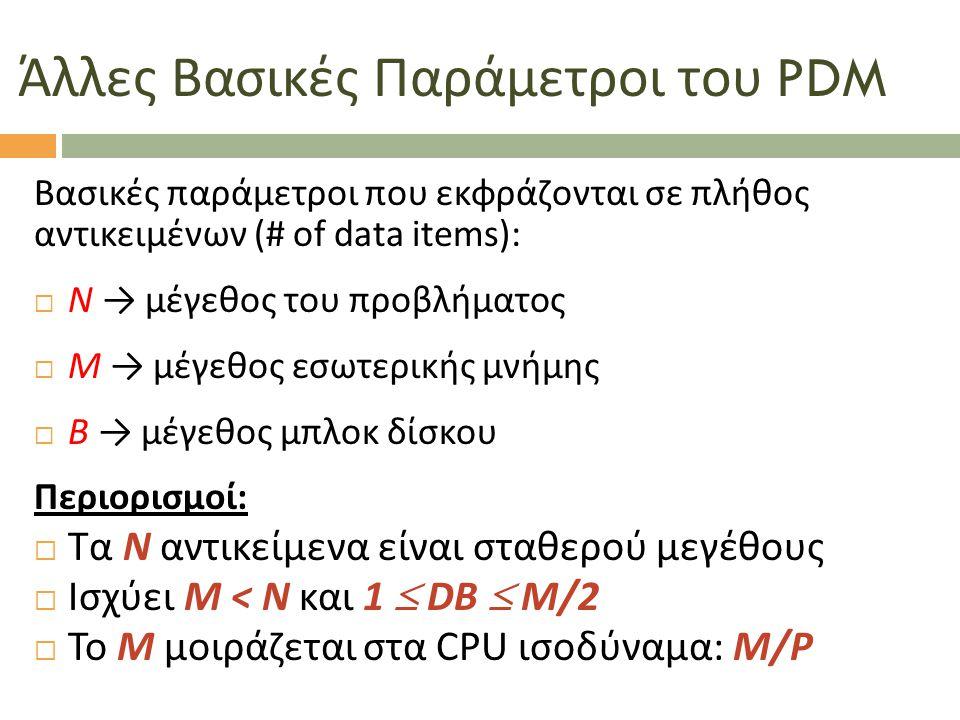 Άλλες Βασικές Παράμετροι του PDM  Η σχέση M < Ν εκφράζει ότι δεν χωράει όλο το πλήθος των αντικειμένων στην κύρια μνήμη (αν χωράει τότε δεν υπάρχει λόγος για σχεδιασμό I/O αποδοτικού αλγορίθμου).
