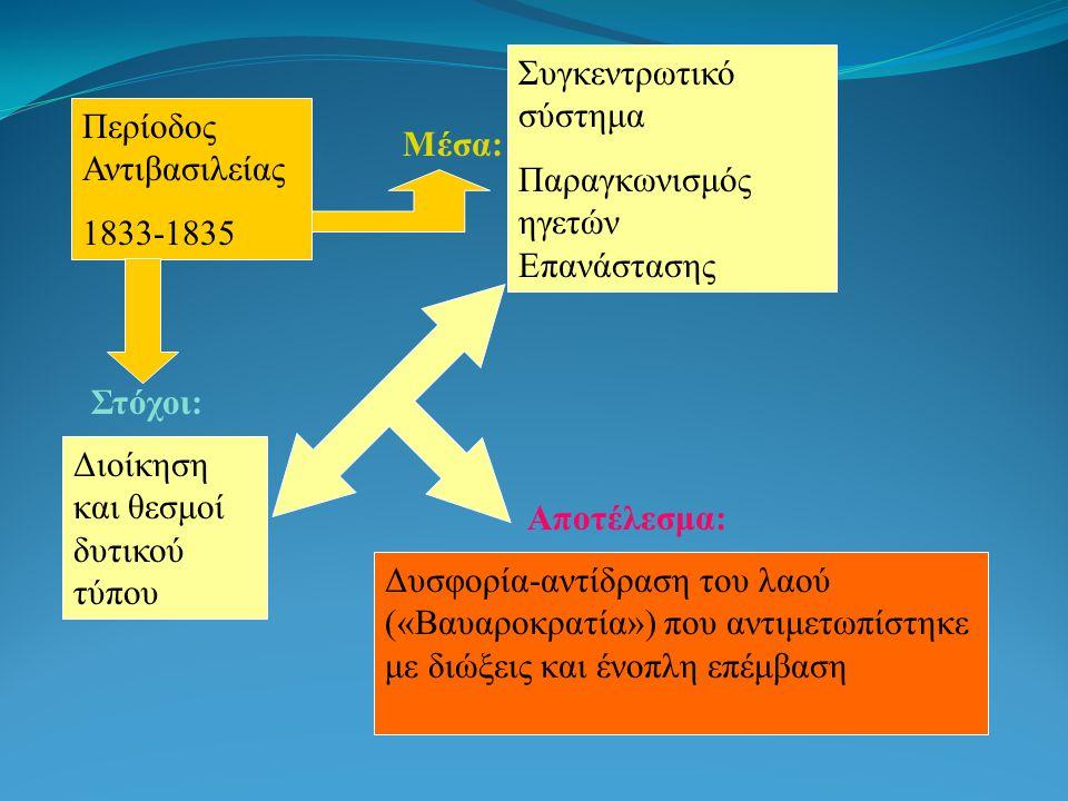 Περίοδος Αντιβασιλείας 1833-1835 Στόχοι: Διοίκηση και θεσμοί δυτικού τύπου Μέσα: Συγκεντρωτικό σύστημα Παραγκωνισμός ηγετών Επανάστασης Αποτέλεσμα: Δυ