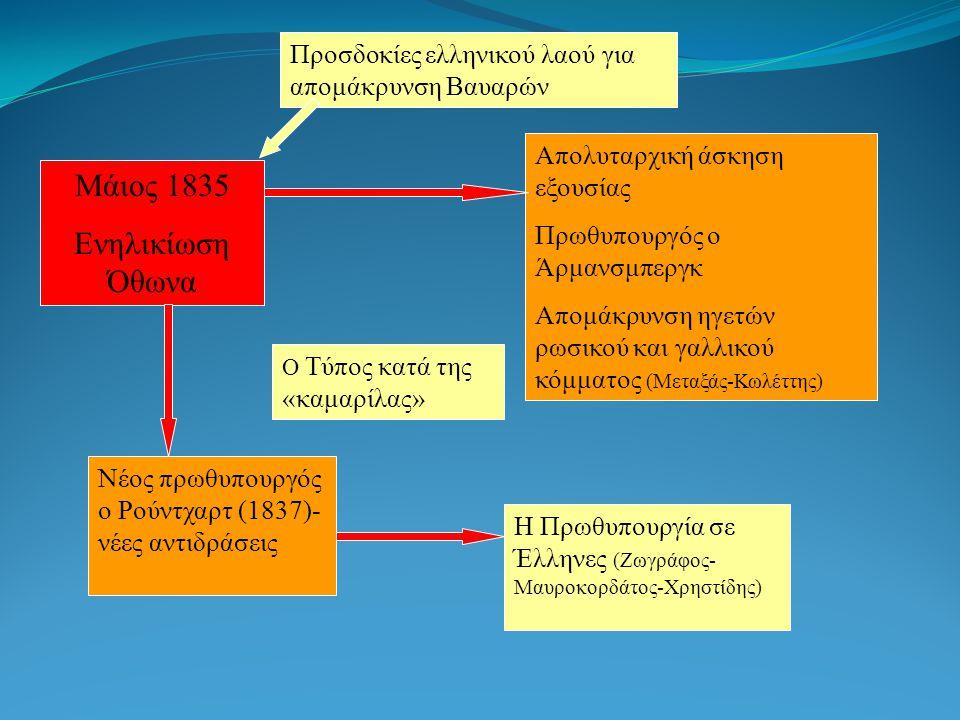 Μάιος 1835 Ενηλικίωση Όθωνα Προσδοκίες ελληνικού λαού για απομάκρυνση Βαυαρών Απολυταρχική άσκηση εξουσίας Πρωθυπουργός ο Άρμανσμπεργκ Απομάκρυνση ηγετών ρωσικού και γαλλικού κόμματος (Μεταξάς-Κωλέττης) Ο Τύπος κατά της «καμαρίλας» Νέος πρωθυπουργός ο Ρούντχαρτ (1837)- νέες αντιδράσεις Η Πρωθυπουργία σε Έλληνες (Ζωγράφος- Μαυροκορδάτος-Χρηστίδης)