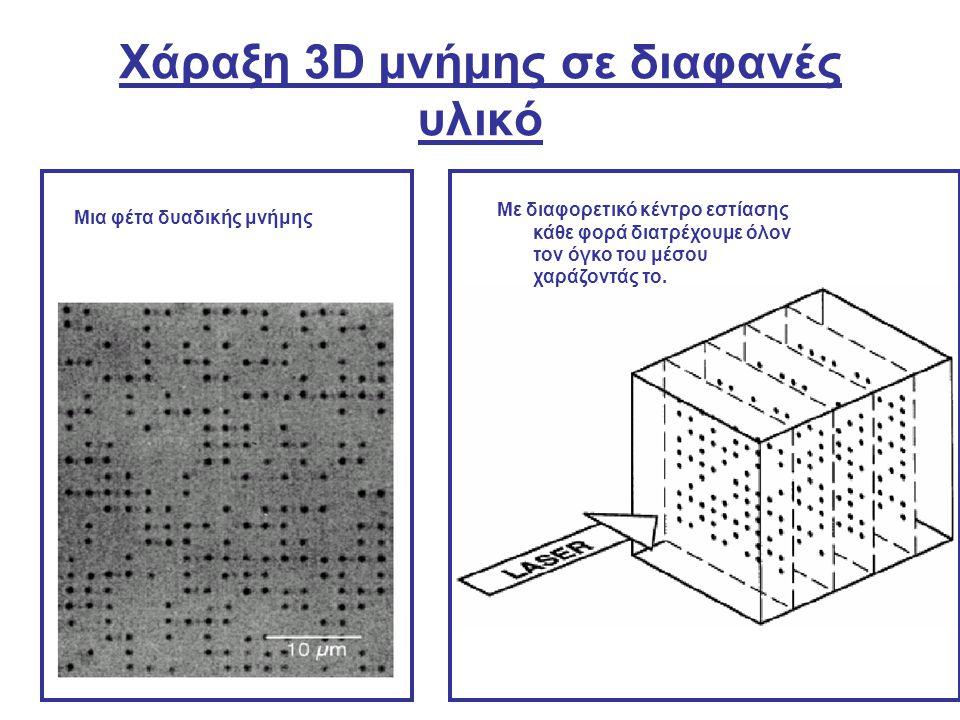 Χάραξη 3D μνήμης σε διαφανές υλικό Μια φέτα δυαδικής μνήμης Με διαφορετικό κέντρο εστίασης κάθε φορά διατρέχουμε όλον τον όγκο του μέσου χαράζοντάς το.