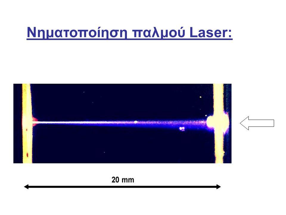 Νηματοποίηση παλμού Laser: