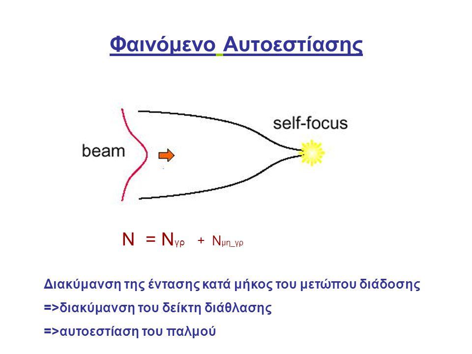 Φαινόμενο Αυτοεστίασης Διακύμανση της έντασης κατά μήκος του μετώπου διάδοσης =>διακύμανση του δείκτη διάθλασης =>αυτοεστίαση του παλμού N = N γρ + Ν