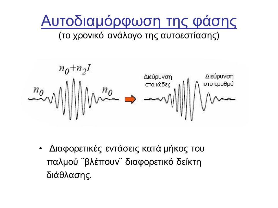 Αυτοδιαμόρφωση της φάσης (το χρονικό ανάλογο της αυτοεστίασης) Διαφορετικές εντάσεις κατά μήκος του παλμού ¨βλέπουν¨ διαφορετικό δείκτη διάθλασης.