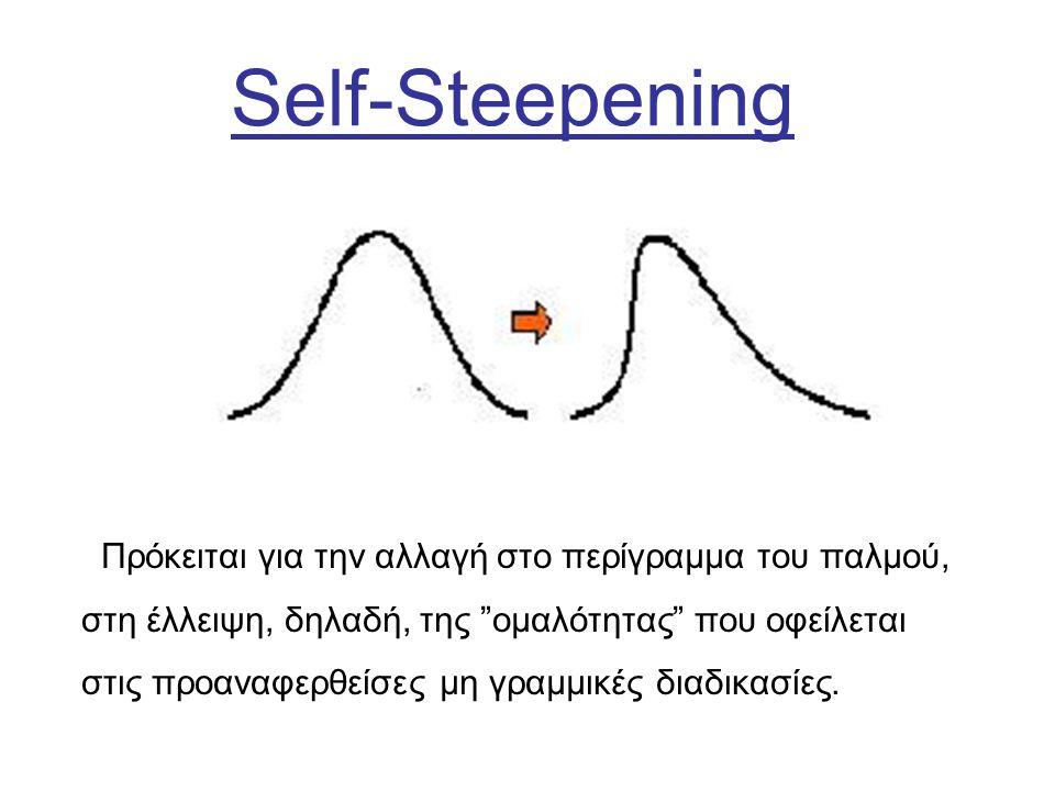 """Self-Steepening Πρόκειται για την αλλαγή στο περίγραμμα του παλμού, στη έλλειψη, δηλαδή, της """"ομαλότητας"""" που οφείλεται στις προαναφερθείσες μη γραμμι"""