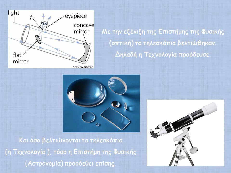 Με την εξέλιξη της Επιστήμης της Φυσικής (οπτική) τα τηλεσκόπια βελτιώθηκαν.