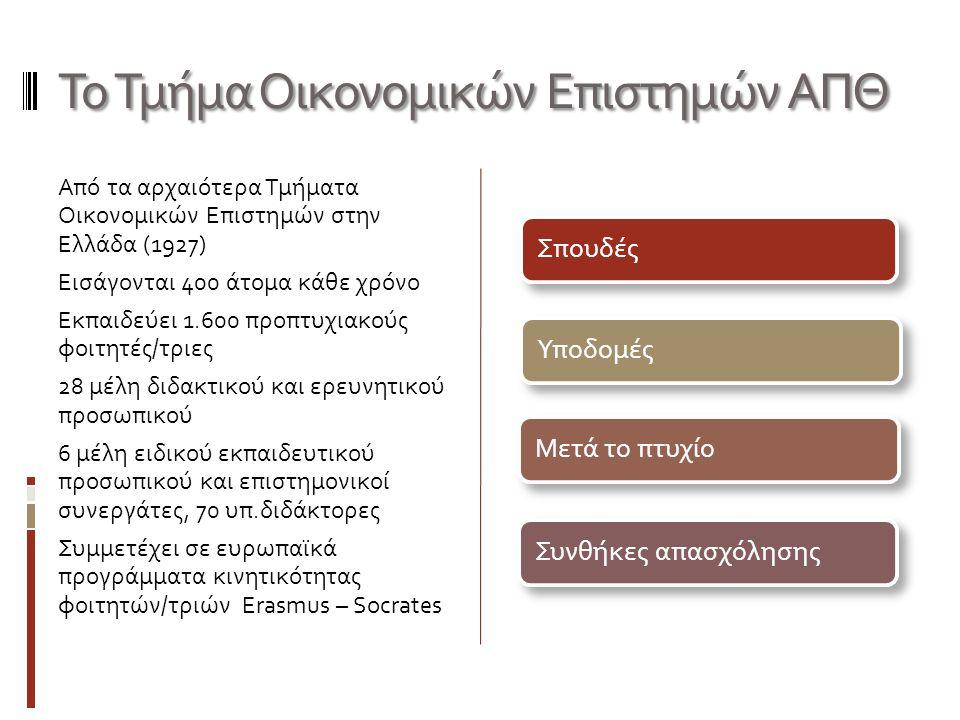 Το Τμήμα Οικονομικών Επιστημών ΑΠΘ Από τα αρχαιότερα Τμήματα Οικονομικών Επιστημών στην Ελλάδα (1927) Εισάγονται 400 άτομα κάθε χρόνο Εκπαιδεύει 1.600