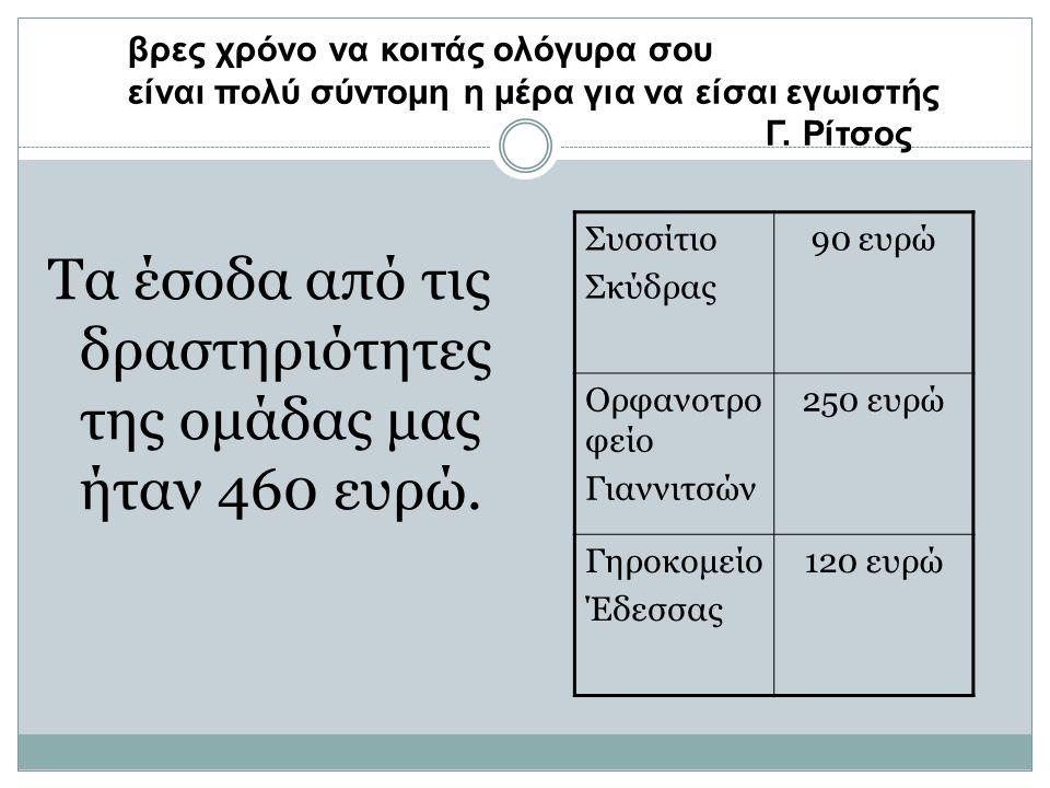 Τα έσοδα από τις δραστηριότητες της ομάδας μας ήταν 460 ευρώ. Συσσίτιο Σκύδρας 90 ευρώ Ορφανοτρο φείο Γιαννιτσών 250 ευρώ Γηροκομείο Έδεσσας 120 ευρώ