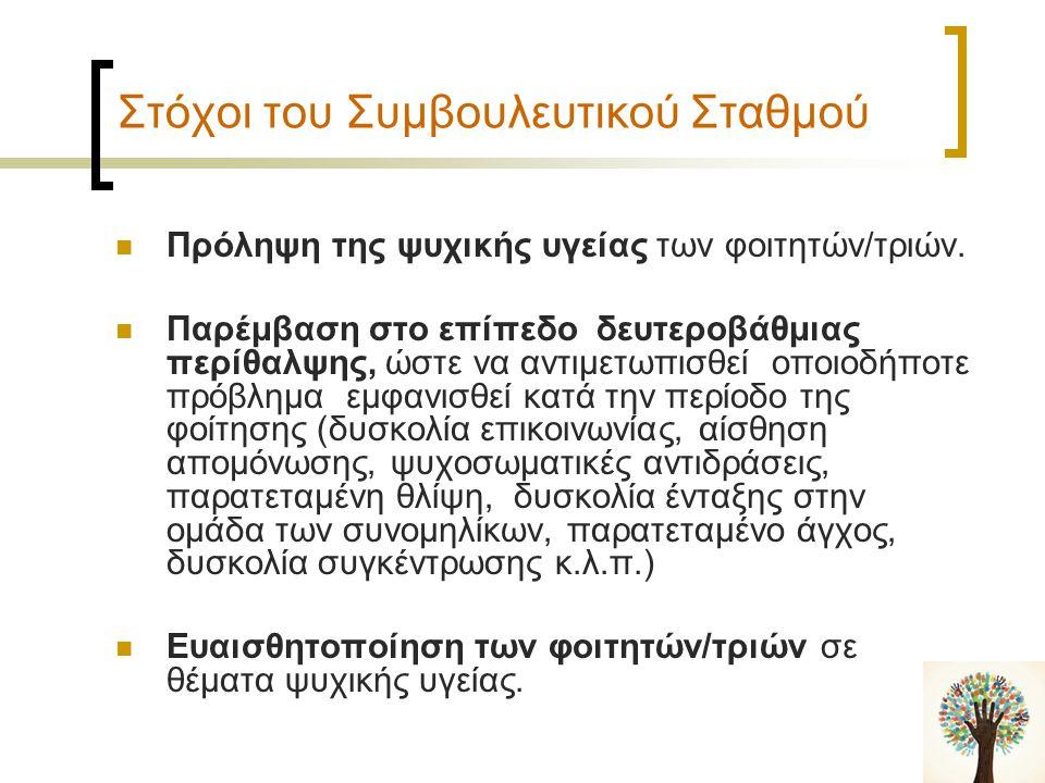 Διεπιστημονική Ομάδα Τσιμπιδάκη Ασημίνα: Λέκτορας Ειδικής Αγωγής στο Π.Τ.Δ.Ε.