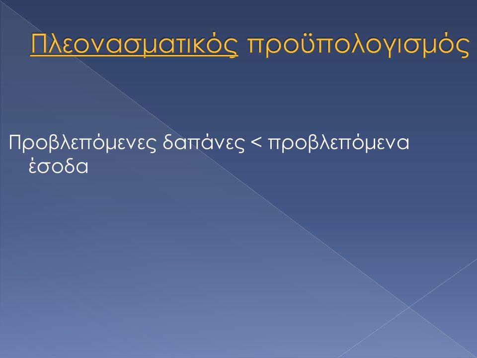 Βήμα 2 Πόσο κοστίζουν τα αγαθά που παράγει; πορτοκάλια: 1 ευρώ το κιλό ούζο: 5 ευρώ το λίτρο ιατρικές υπηρεσίες: 10 ευρώ η εξέταση