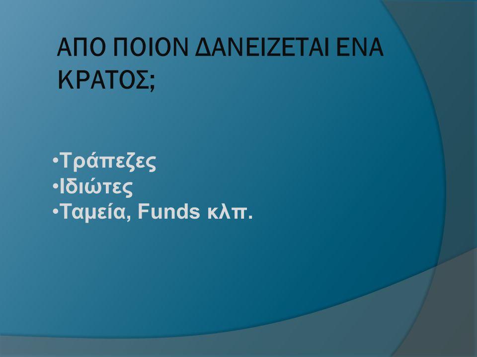 ΠΑΡΑΔΕΙΓΜΑ: Η Ελλάδα χρωστάει 175% του ΑΕΠ Η Ελλάδα χρωστάει 175% του ΑΕΠ (320 δις ευρώ) Οι ΗΠΑ χρωστάνε 90% του ΑΕΠ Οι ΗΠΑ χρωστάνε 90% του ΑΕΠ (17 τρις δολλάρια = 12,5 τρις ευρώ) Η Αγγλία χρωστάει 90% του ΑΕΠ Η Αγγλία χρωστάει 90% του ΑΕΠ (1,5 τρις λίρες = 1,8 τρις ευρώ) Η Γερμανία χρωστάει 80% του ΑΕΠ Η Γερμανία χρωστάει 80% του ΑΕΠ (2,2 τρις ευρώ) (2,2 τρις ευρώ)