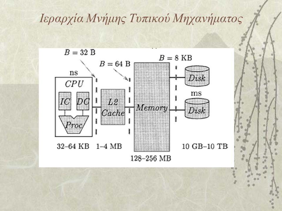 Ιεραρχία Μνήμης Τυπικού Μηχανήματος