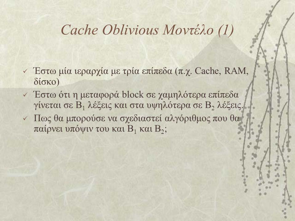 Cache Oblivious Μοντέλο (1) Έστω μία ιεραρχία με τρία επίπεδα (π.χ.