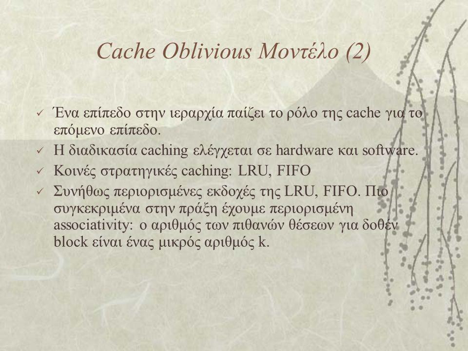 Cache Oblivious Μοντέλο (2) Ένα επίπεδο στην ιεραρχία παίζει το ρόλο της cache για το επόμενο επίπεδο.