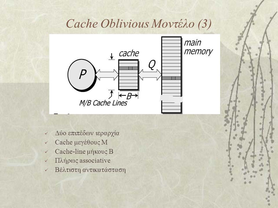 Cache Oblivious Μοντέλο (3) Δύο επιπέδων ιεραρχία Cache μεγέθους M Cache-line μήκους B Πλήρως associative Βέλτιστη αντικατάσταση