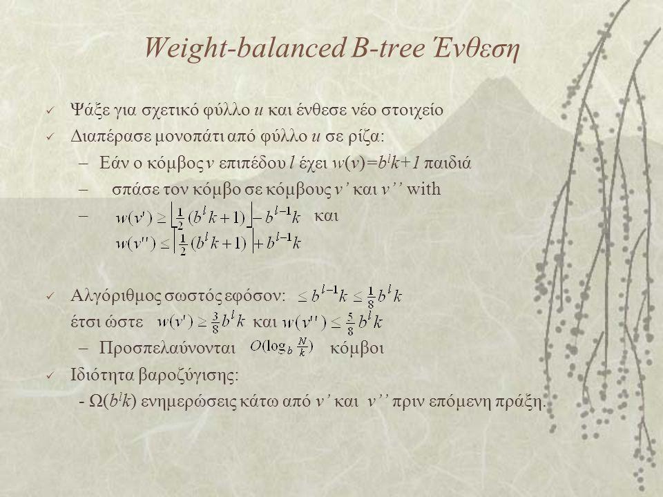 Weight-balanced B-tree Ένθεση Ψάξε για σχετικό φύλλο u και ένθεσε νέο στοιχείο Διαπέρασε μονοπάτι από φύλλο u σε ρίζα: –Εάν ο κόμβος v επιπέδου l έχει w(v)=b l k+1 παιδιά –σπάσε τον κόμβο σε κόμβους v' και v'' with – και Αλγόριθμος σωστός εφόσον: έτσι ώστε και –Προσπελαύνονται κόμβοι Ιδιότητα βαροζύγισης: - Ω(b l k) ενημερώσεις κάτω από v' και v'' πριν επόμενη πράξη.