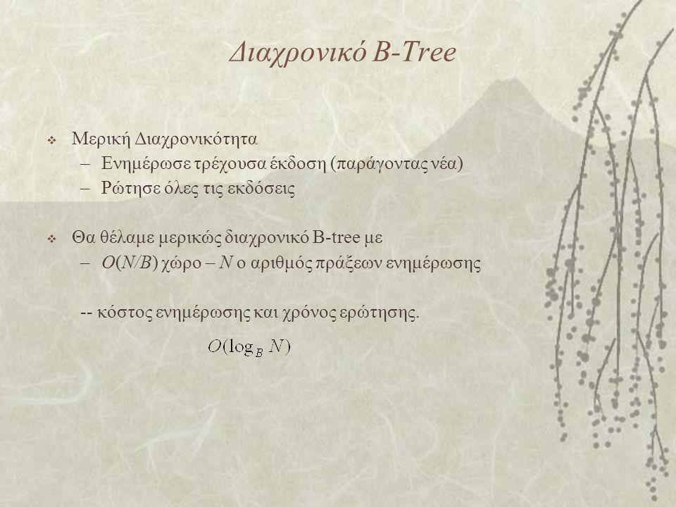 Διαχρονικό Β-Tree  Μερική Διαχρονικότητα –Ενημέρωσε τρέχουσα έκδοση (παράγοντας νέα) –Ρώτησε όλες τις εκδόσεις  Θα θέλαμε μερικώς διαχρονικό B-tree με –O(N/B) χώρο – N ο αριθμός πράξεων ενημέρωσης -- κόστος ενημέρωσης και χρόνος ερώτησης.