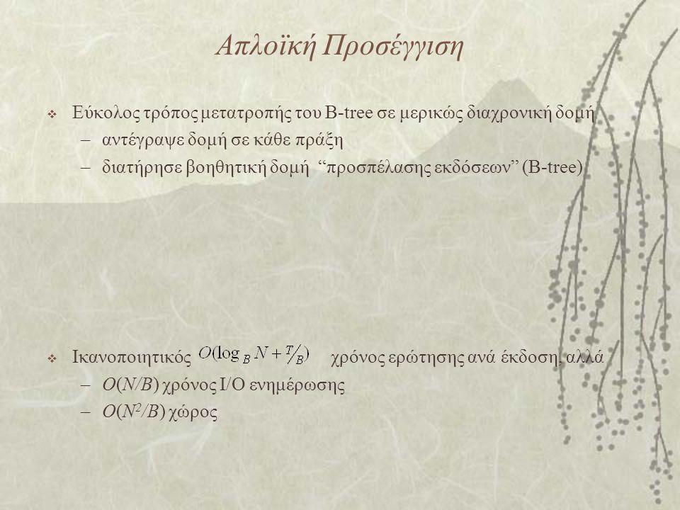 Απλοϊκή Προσέγγιση  Εύκολος τρόπος μετατροπής του B-tree σε μερικώς διαχρονική δομή –αντέγραψε δομή σε κάθε πράξη –διατήρησε βοηθητική δομή προσπέλασης εκδόσεων (B-tree)  Ικανοποιητικός χρόνος ερώτησης ανά έκδοση, αλλά –O(N/B) χρόνος I/O ενημέρωσης –O(N 2 /B) χώρος