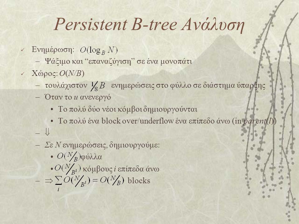 Persistent B-tree Aνάλυση Ενημέρωση: –Ψάξιμο και επαναζύγιση σε ένα μονοπάτι Χώρος: O(N/B) –τουλάχιστον ενημερώσεις στο φύλλο σε διάστημα ύπαρξης –Όταν το u ανενεργό Το πολύ δύο νέοι κόμβοι δημιουργούνται Το πολύ ένα block over/underflow ένα επίπεδο άνω (in parent(l)) –– –Σε N ενημερώσεις, δημιουργούμε: φύλλα κόμβους i επίπεδα άνω –  blocks