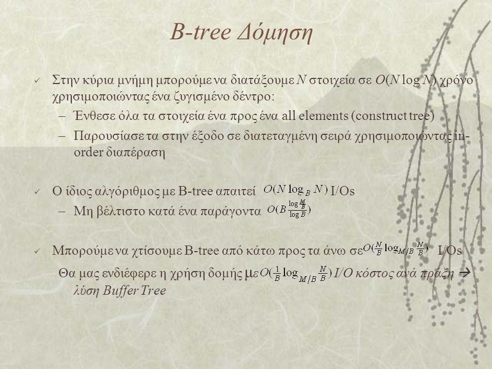 B-tree Δόμηση Στην κύρια μνήμη μπορούμε να διατάξουμε N στοιχεία σε O(N log N) χρόνο χρησιμοποιώντας ένα ζυγισμένο δέντρο: –Ένθεσε όλα τα στοιχεία ένα προς ένα all elements (construct tree) –Παρουσίασε τα στην έξοδο σε διατεταγμένη σειρά χρησιμοποιώντας in- order διαπέραση Ο ίδιος αλγόριθμος με B-tree απαιτεί I/Os –Μη βέλτιστο κατά ένα παράγοντα Μπορούμε να χτίσουμε B-tree από κάτω προς τα άνω σε Ι/Οs Θα μας ενδιέφερε η χρήση δομής μ ε Ι/Ο κόστος ανά πράξη  λύση Buffer Tree