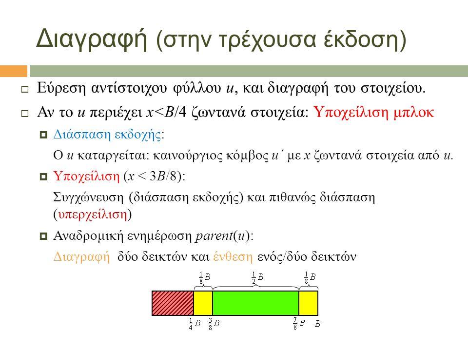 Διαγραφή (στην τρέχουσα έκδοση)  Εύρεση αντίστοιχου φύλλου u, και διαγραφή του στοιχείου.