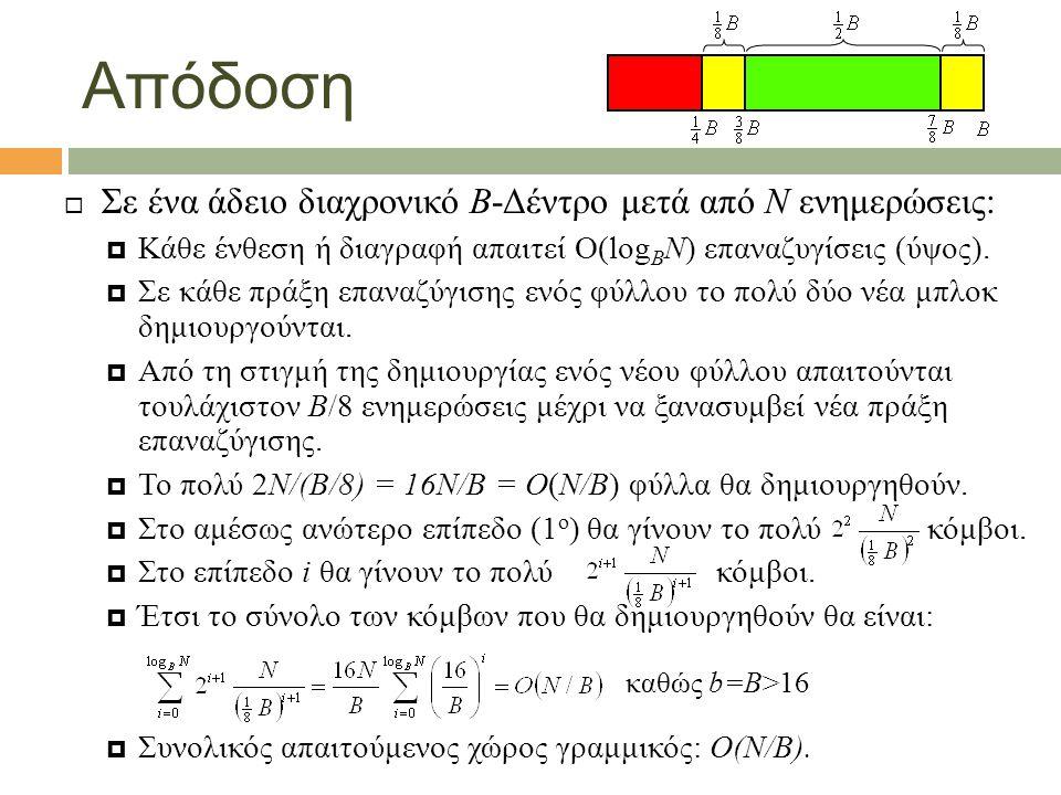 Απόδοση  Σε ένα άδειο διαχρονικό Β-Δέντρο μετά από N ενημερώσεις:  Κάθε ένθεση ή διαγραφή απαιτεί Ο(log B N) επαναζυγίσεις (ύψος).