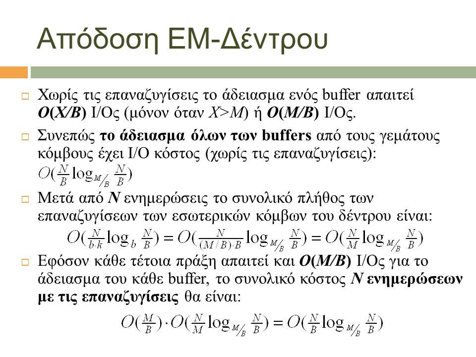 Απόδοση ΕΜ-Δέντρου  Χωρίς τις επαναζυγίσεις το άδειασμα ενός buffer απαιτεί O(X/B) I/Oς (μόνον όταν Χ>Μ) ή Ο(Μ/B) I/Oς.